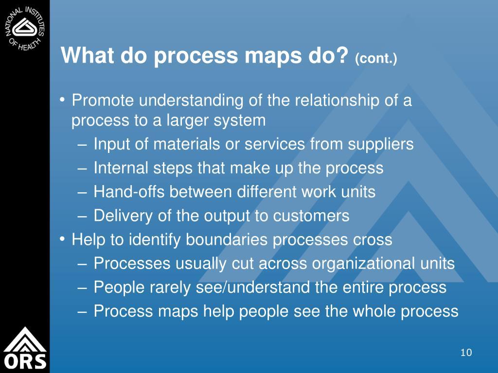 What do process maps do?