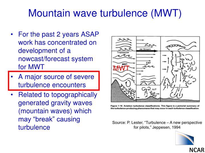 Mountain wave turbulence (MWT)