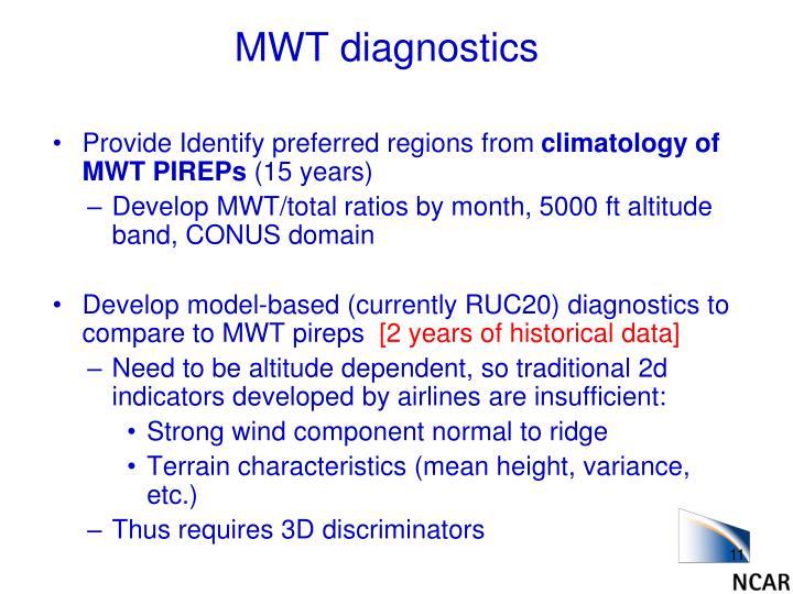 MWT diagnostics