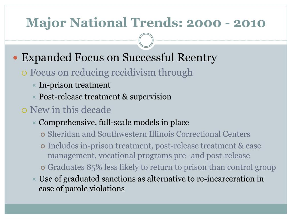 Major National Trends: 2000 - 2010