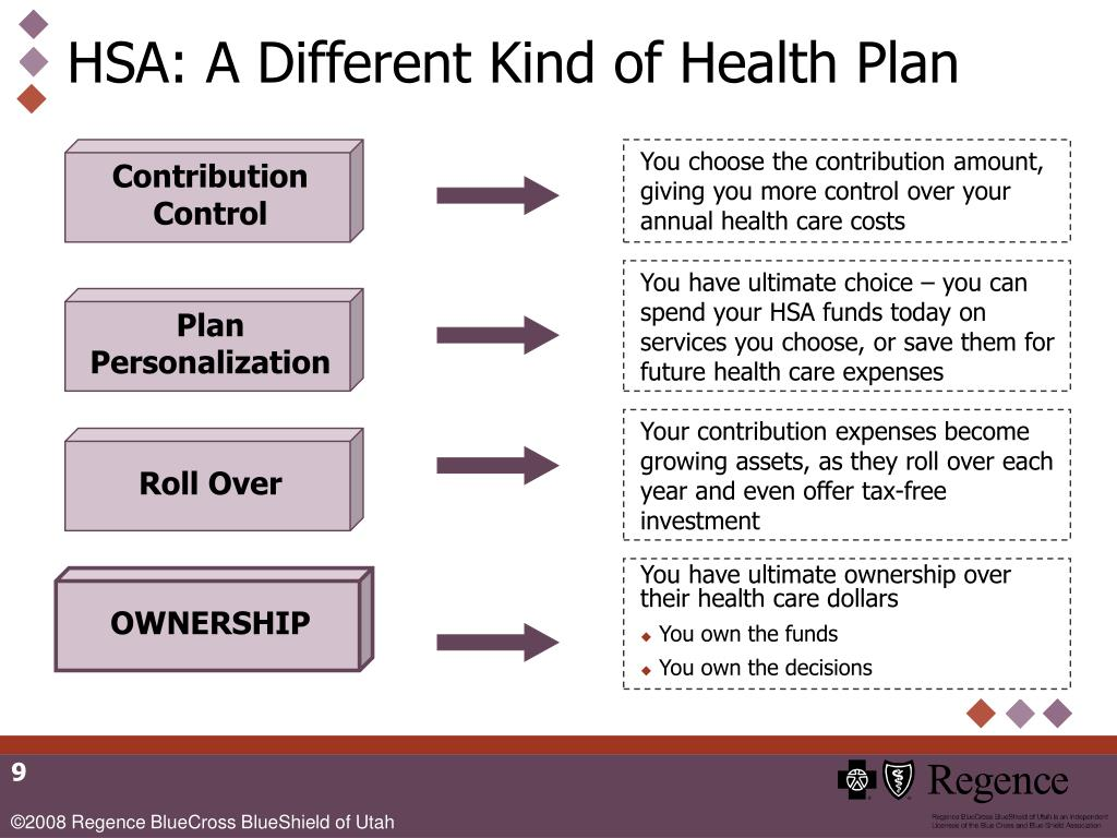 HSA: A Different Kind of Health Plan