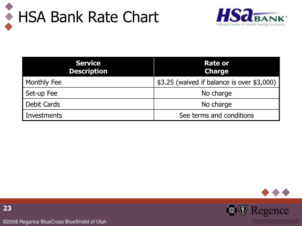 HSA Bank Rate Chart