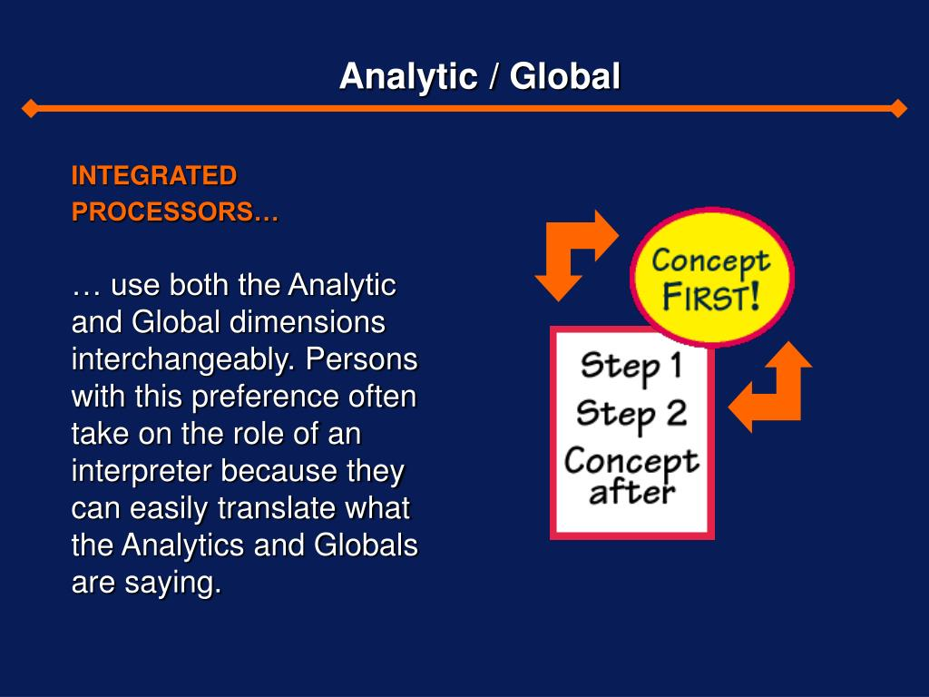 Analytic / Global