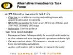 alternative investments task force