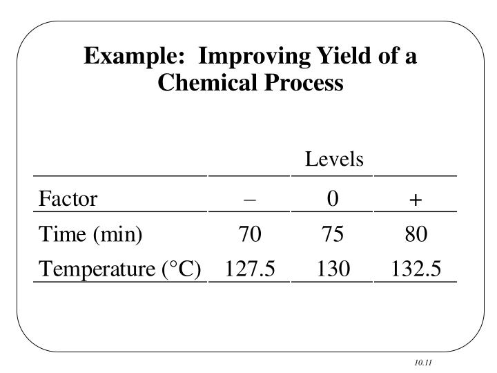 Example:  Improving Yield of a Chemical Process
