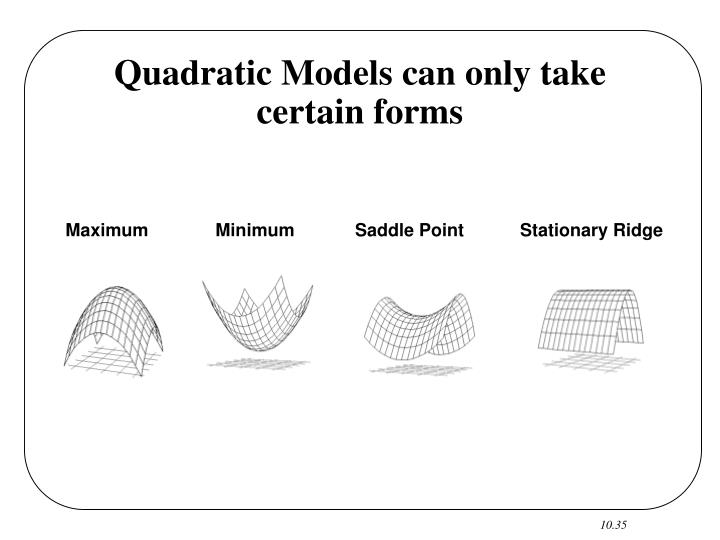 Quadratic Models can only take certain forms