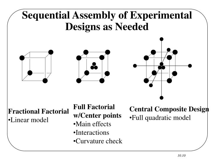 Sequential Assembly of Experimental Designs as Needed