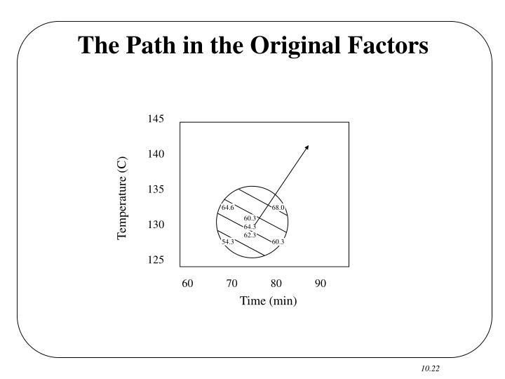 The Path in the Original Factors