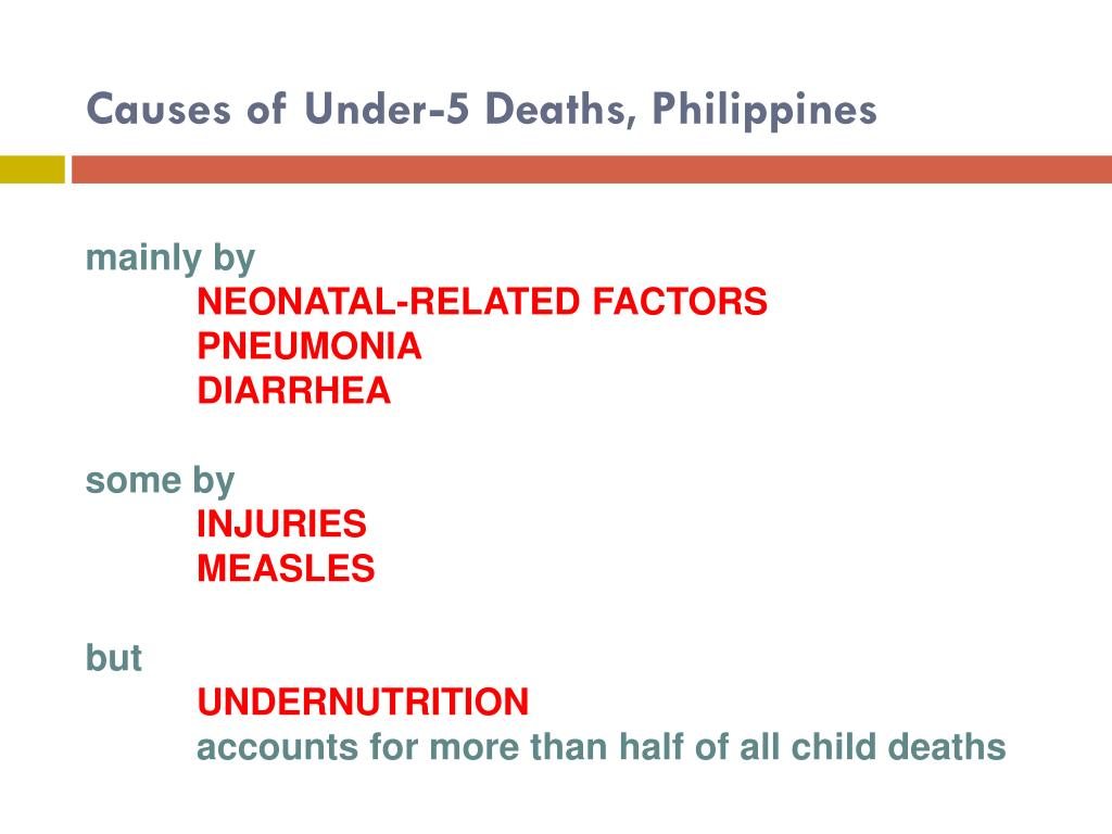 Causes of Under-5 Deaths, Philippines