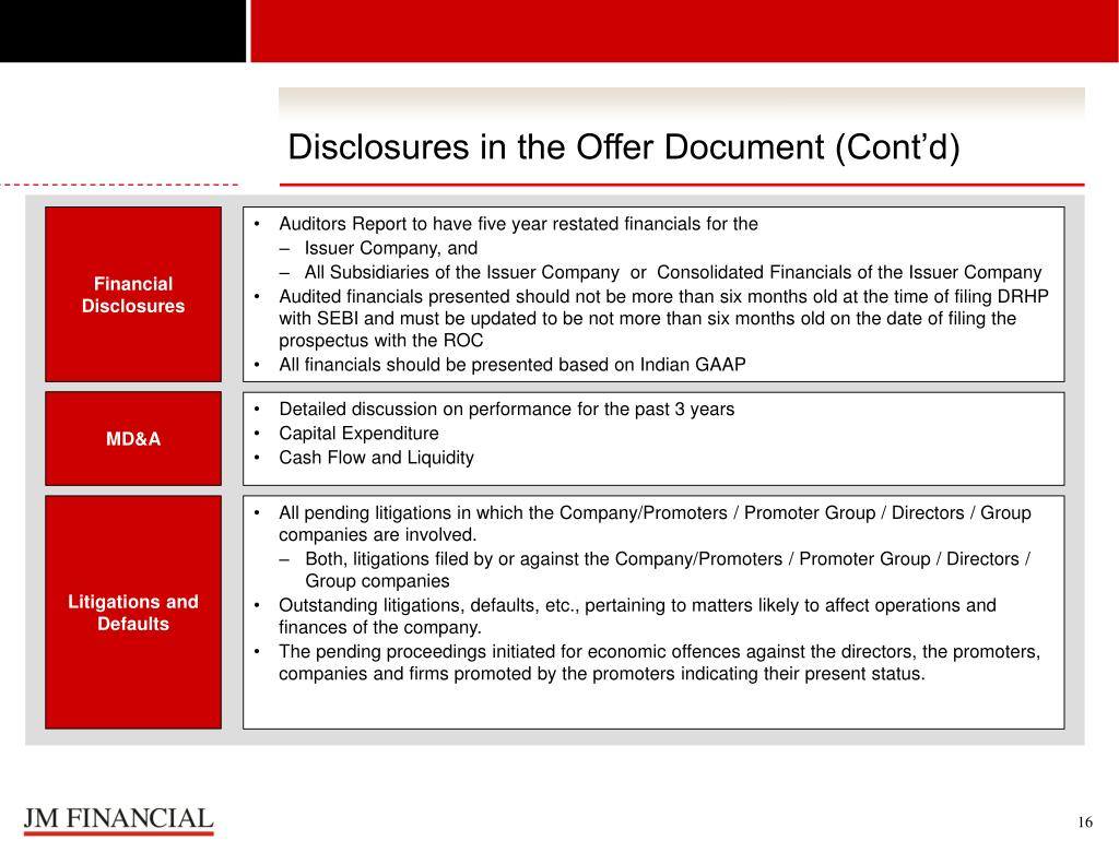 Disclosures in the Offer Document (Cont'd)
