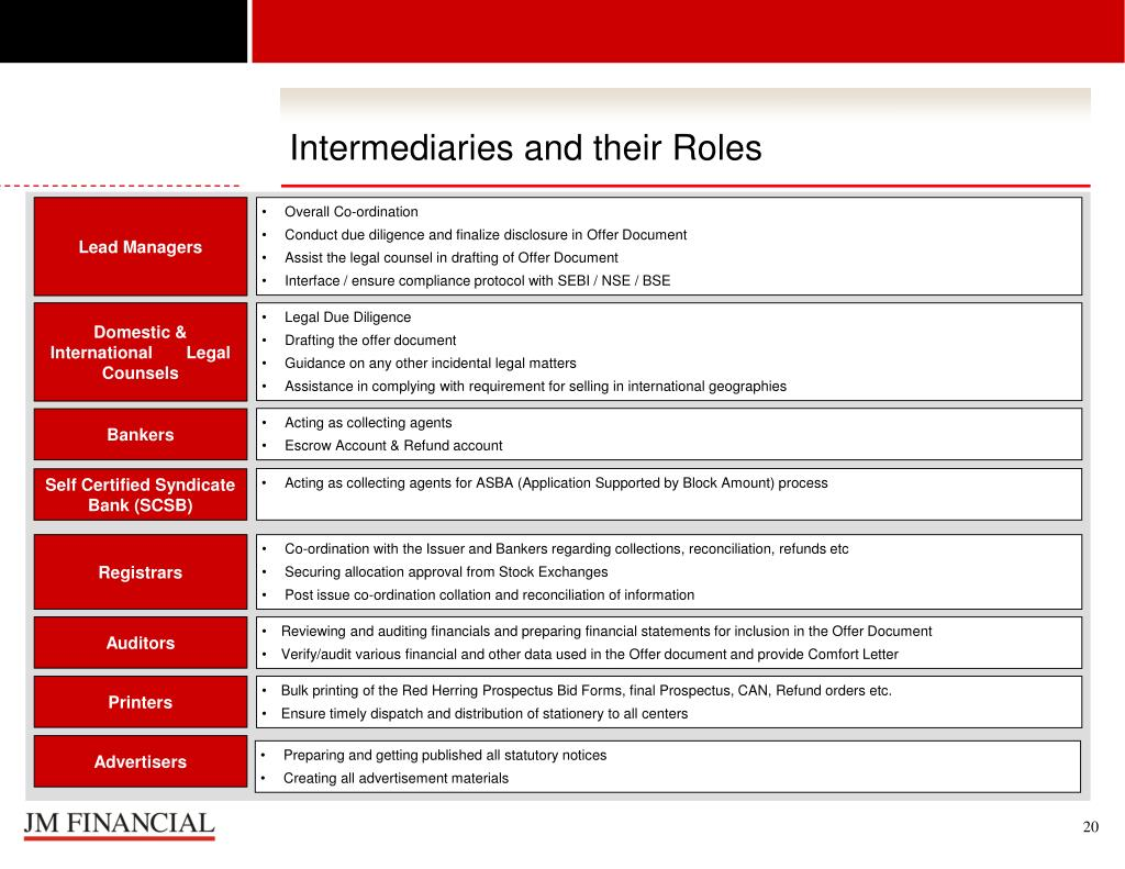 Intermediaries and their Roles