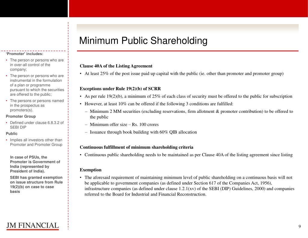 Minimum Public Shareholding