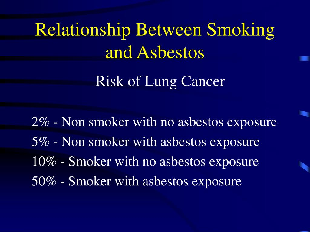 the relationship between smoking and lung cancer
