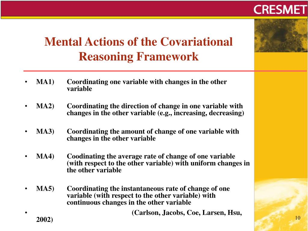 Mental Actions of the Covariational Reasoning Framework