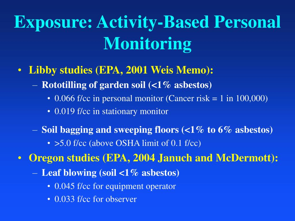 Exposure: Activity-Based Personal Monitoring