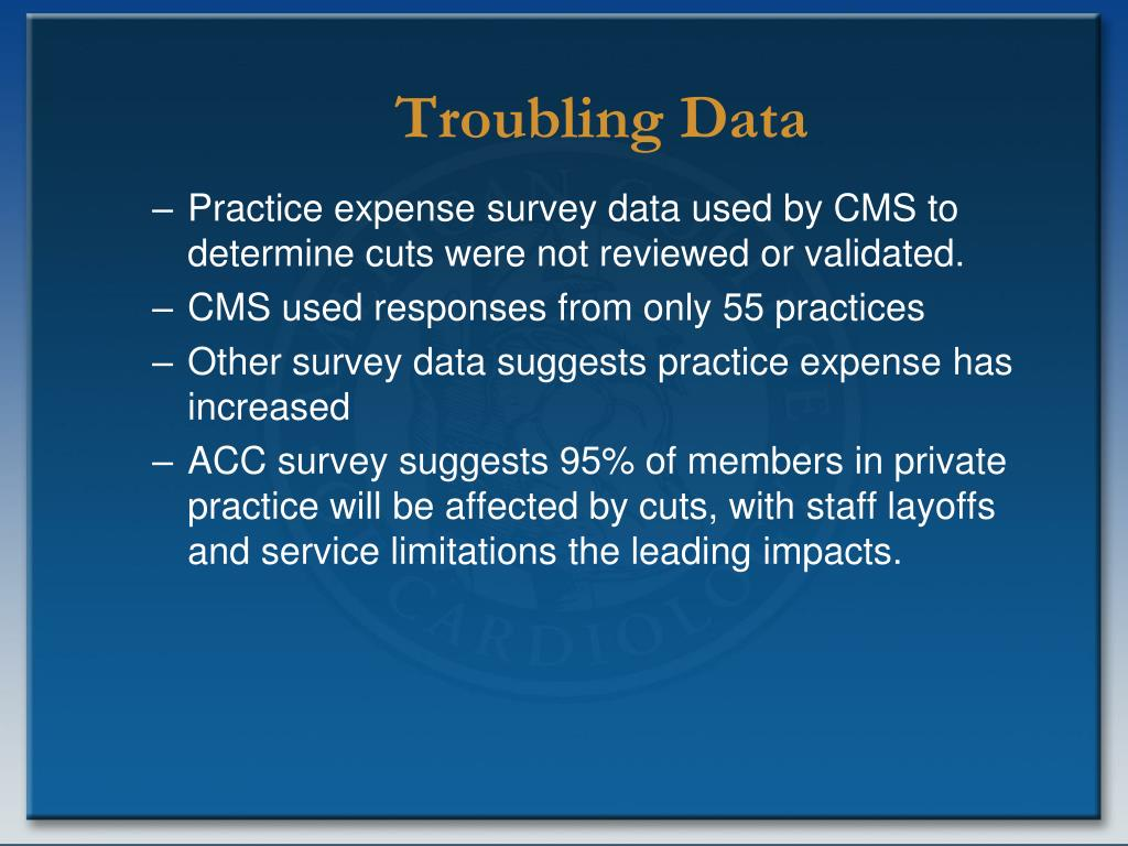 Practice expense survey data used by CMS to determine cuts were not reviewed or validated.