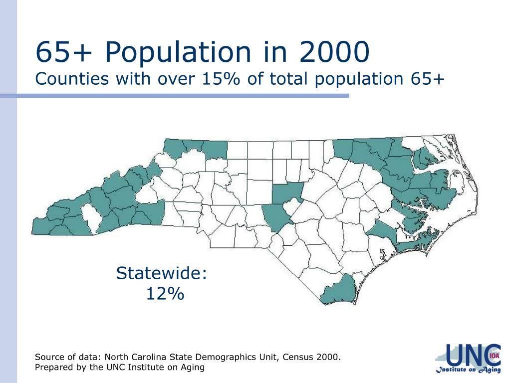 65+ Population in 2000