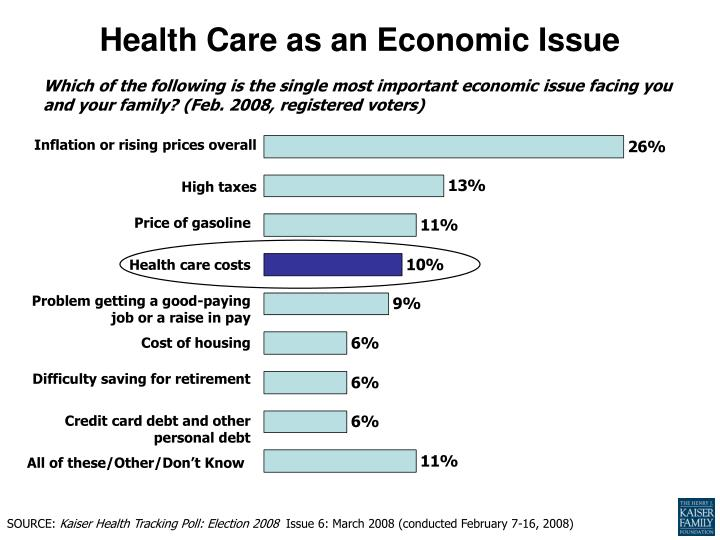 Health Care as an Economic Issue