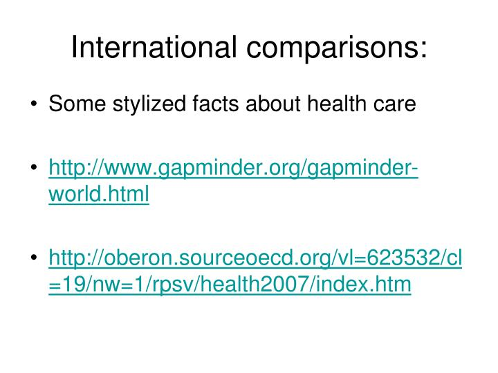 International comparisons:
