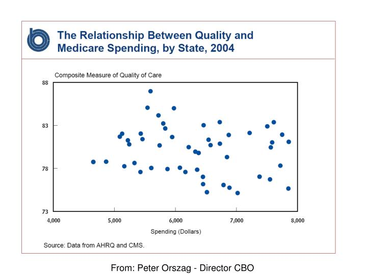 From: Peter Orszag - Director CBO