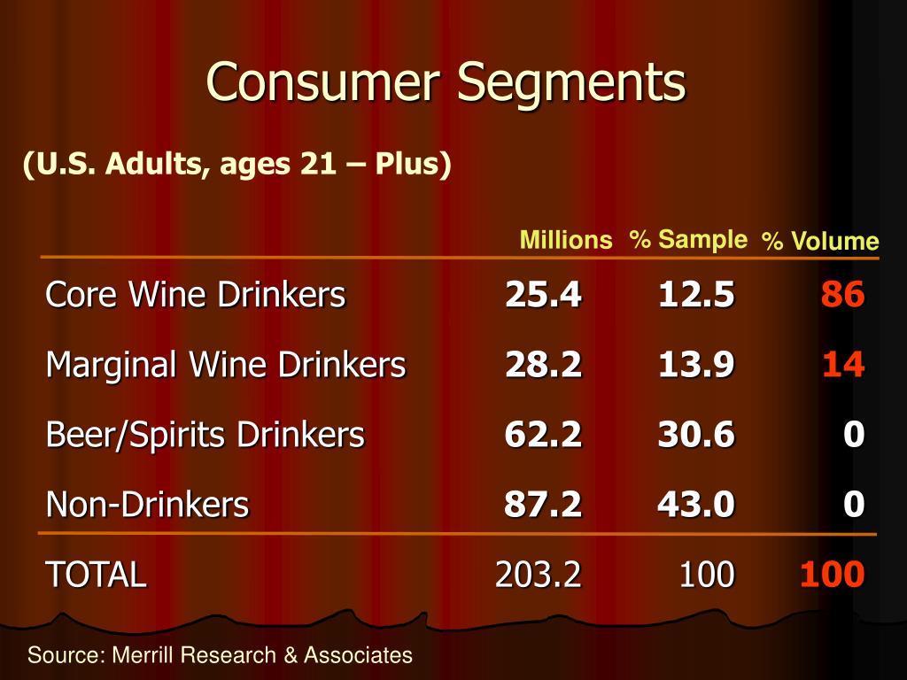 Consumer Segments