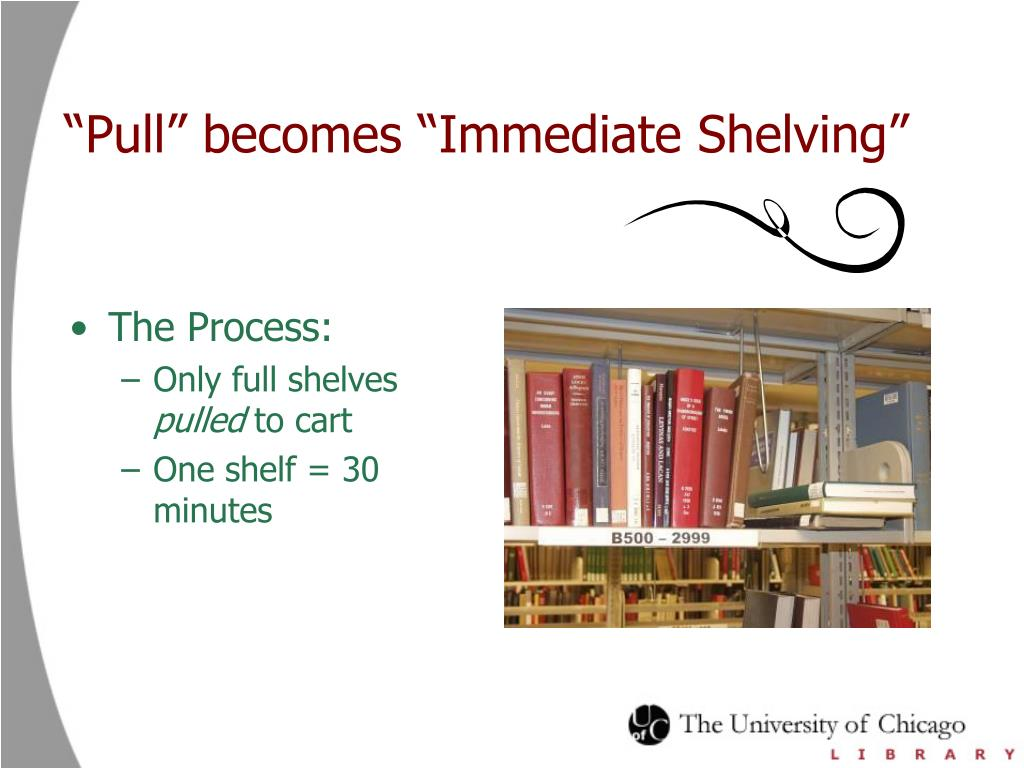 """Pull"" becomes ""Immediate Shelving"""