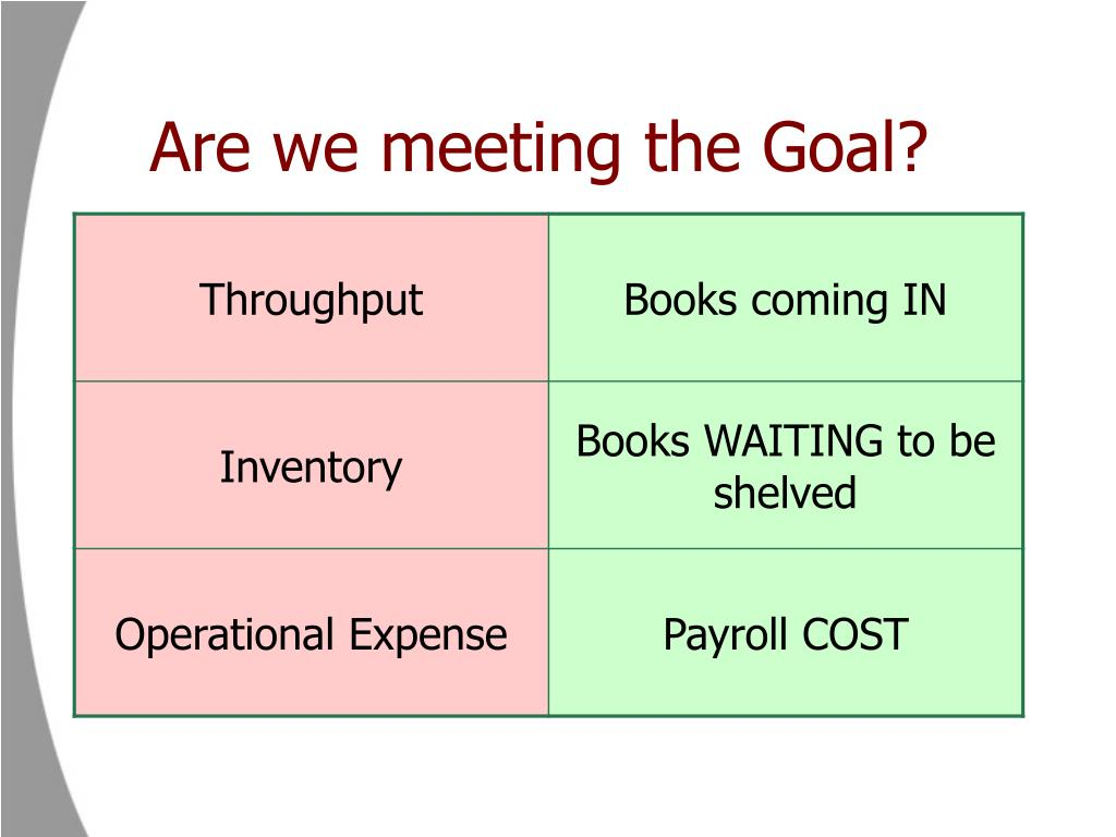 Are we meeting the Goal?