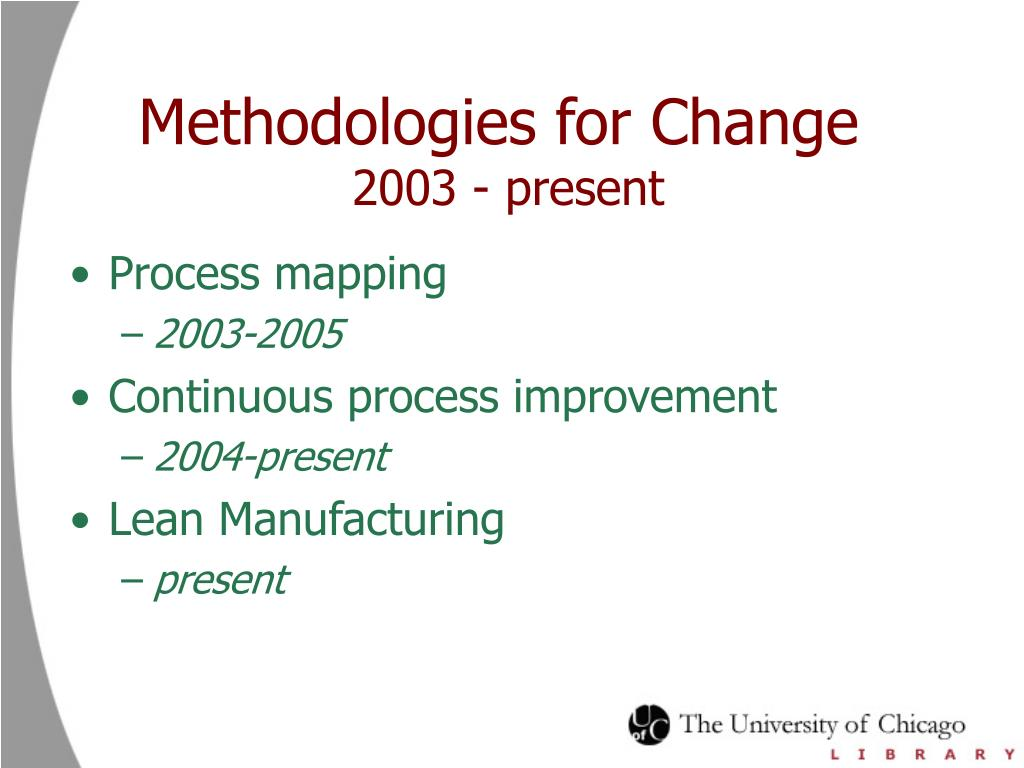 Methodologies for Change