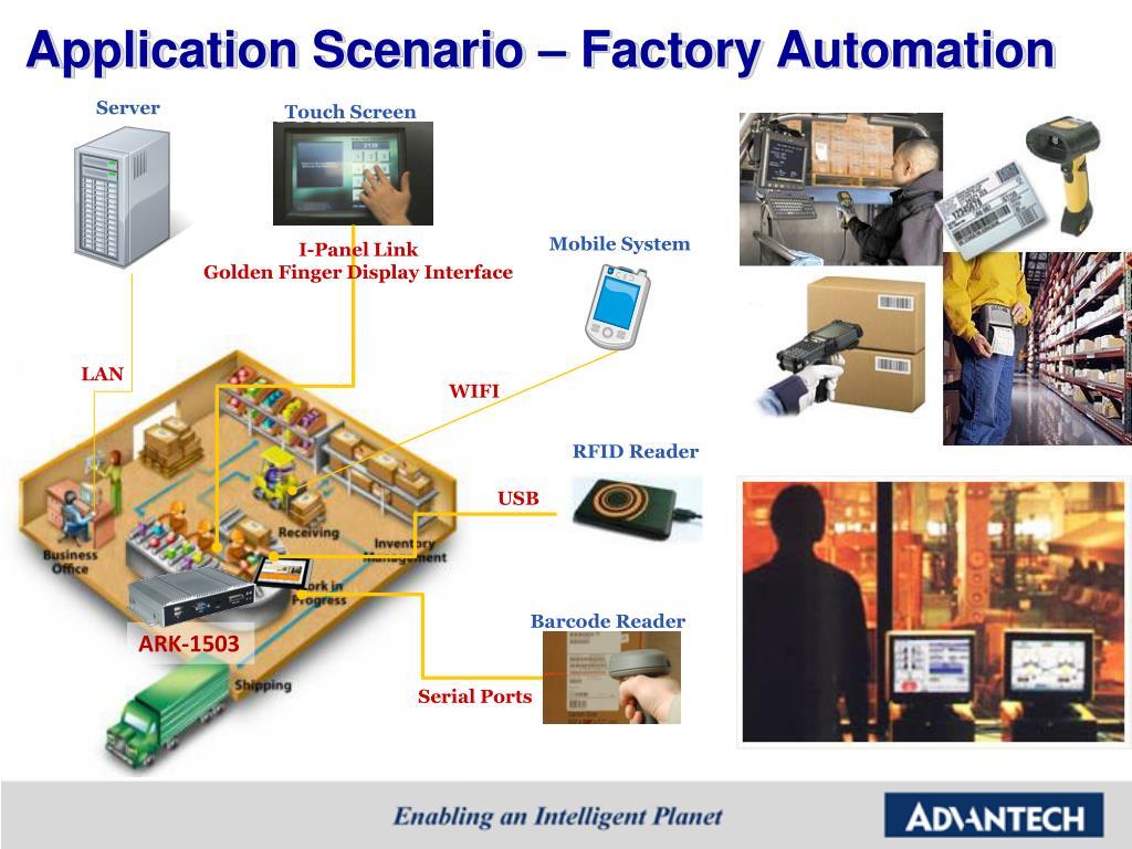 Application Scenario – Factory Automation