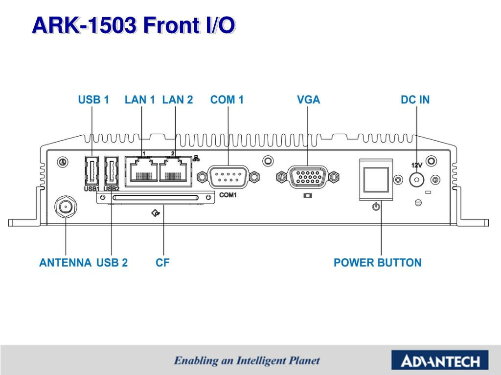 ARK-1503 Front I/O