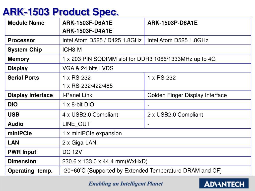 ARK-1503
