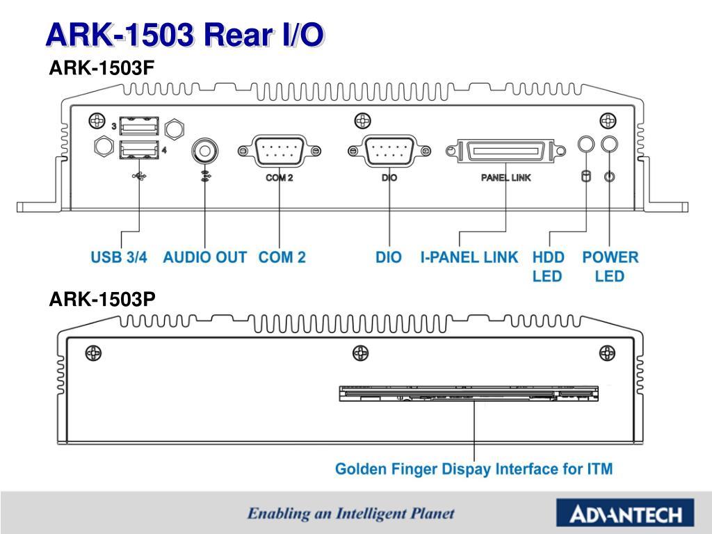 ARK-1503 Rear I/O