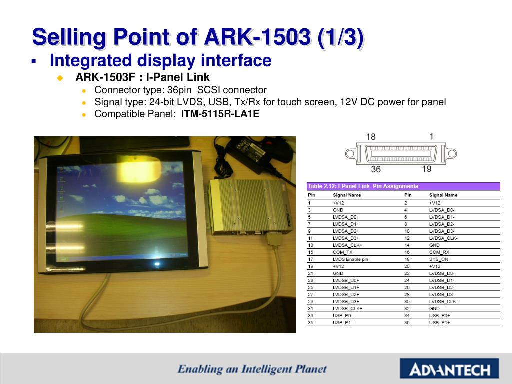 Selling Point of ARK-1503 (1/3)