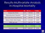 results multivariate analysis in hospital mortality