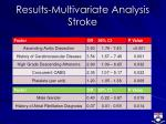 results multivariate analysis stroke