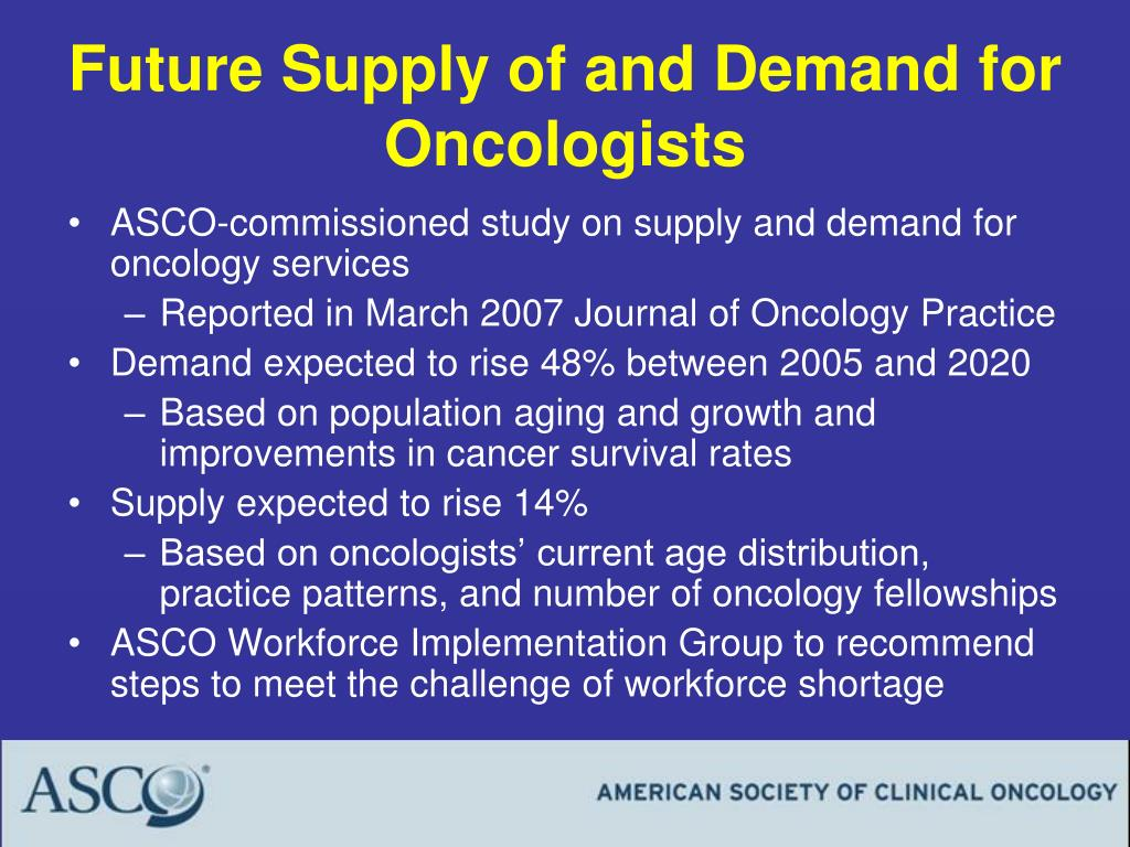 Future Supply of and Demand for Oncologists