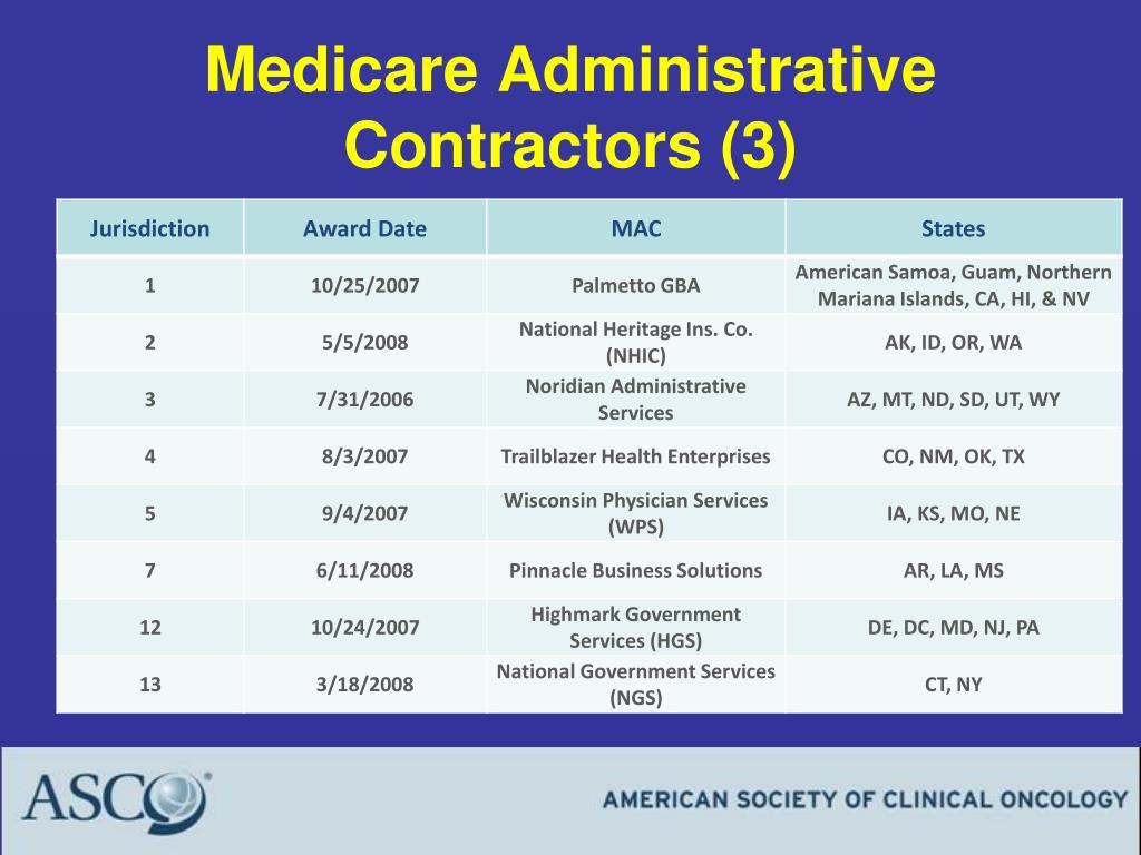 Medicare Administrative Contractors (3)