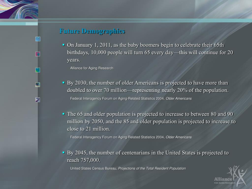 Future Demographics