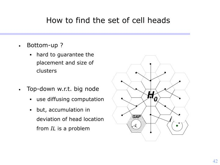 How to find the set of cell heads
