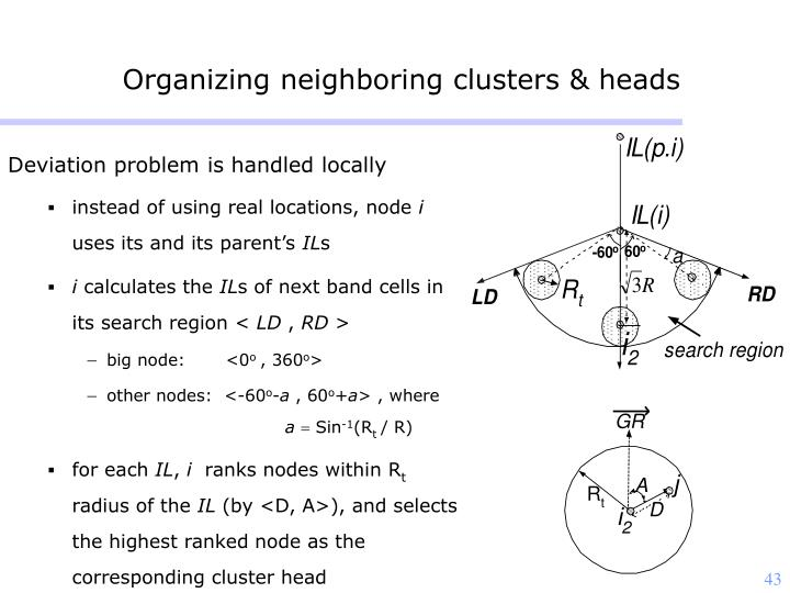 Organizing neighboring clusters & heads