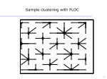 sample clustering with floc