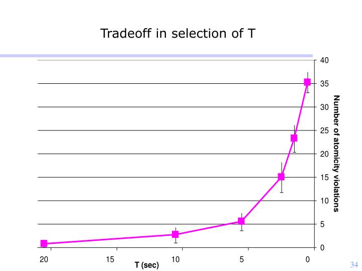 Tradeoff in selection of T