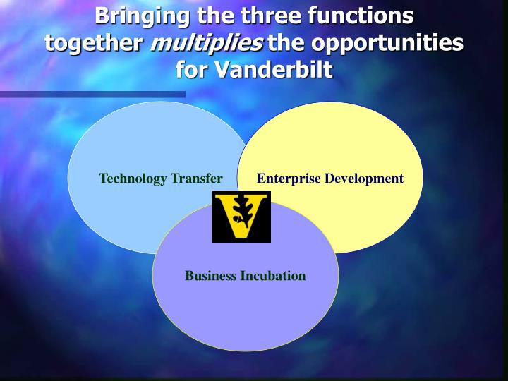 Bringing the three functions together multiplies the opportunities for vanderbilt