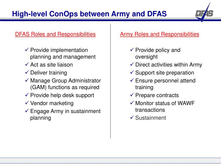 High level conops between army and dfas