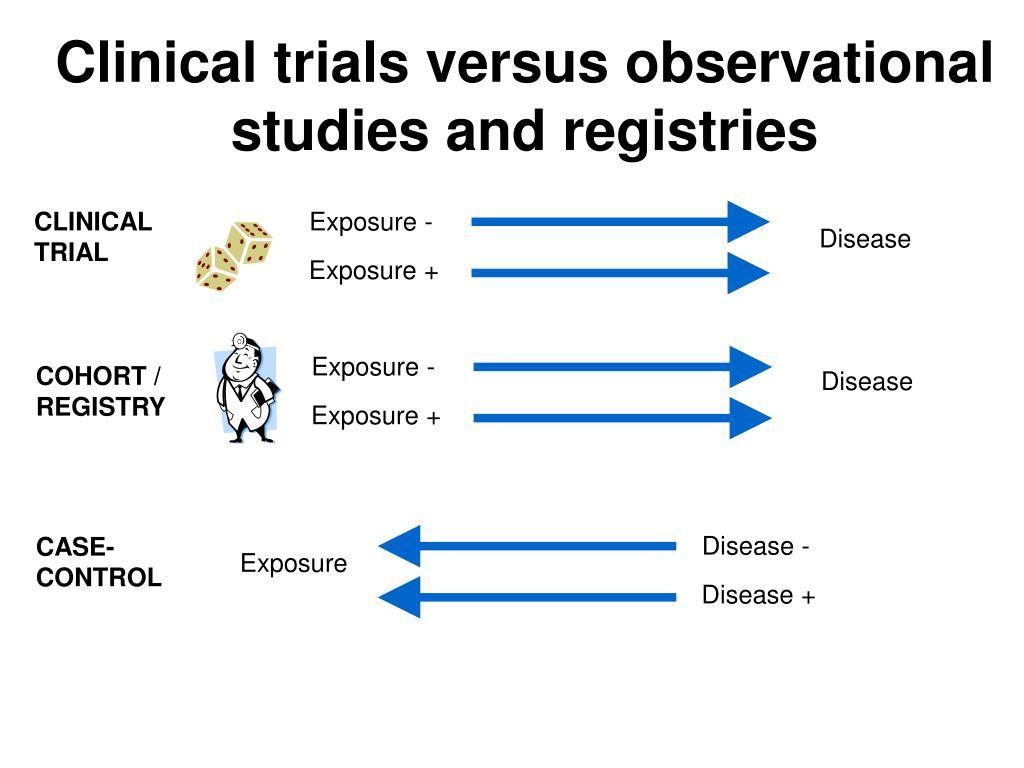 Clinical trials versus observational studies and registries