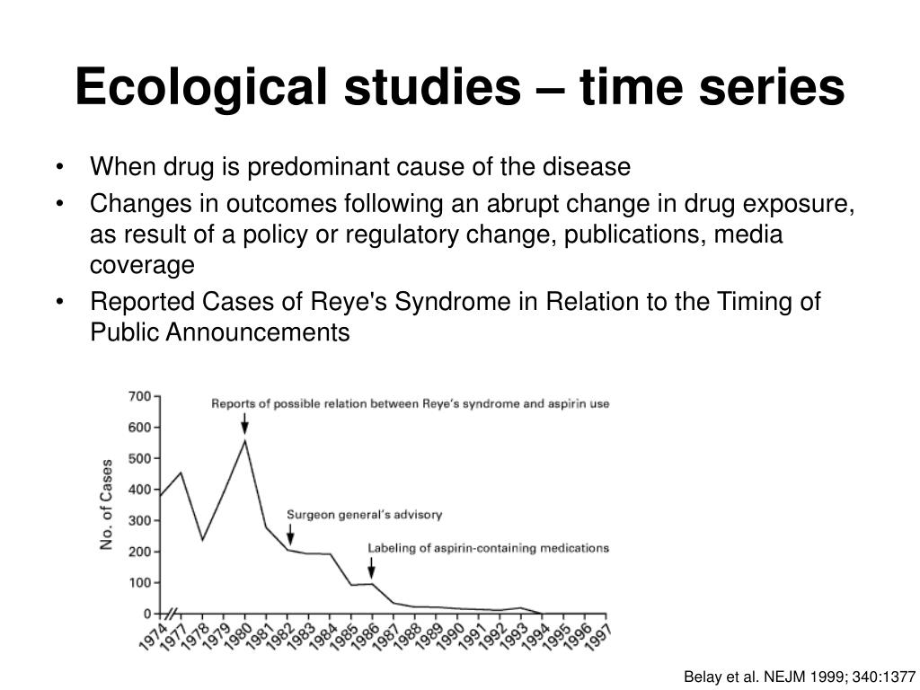 Ecological studies – time series