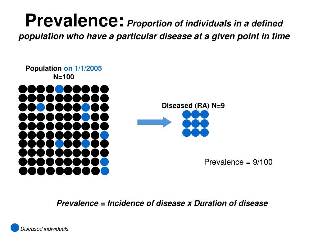 Diseased (RA) N=9