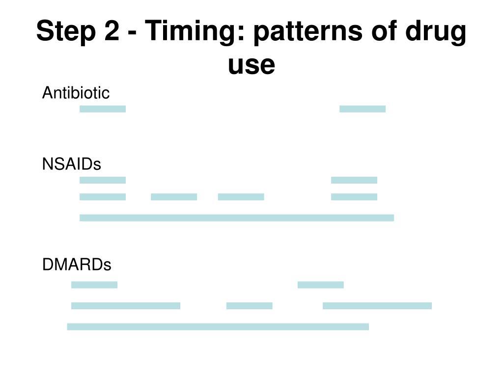 Step 2 - Timing: patterns of drug use