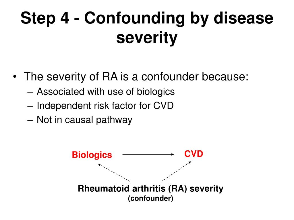Step 4 - Confounding by disease severity