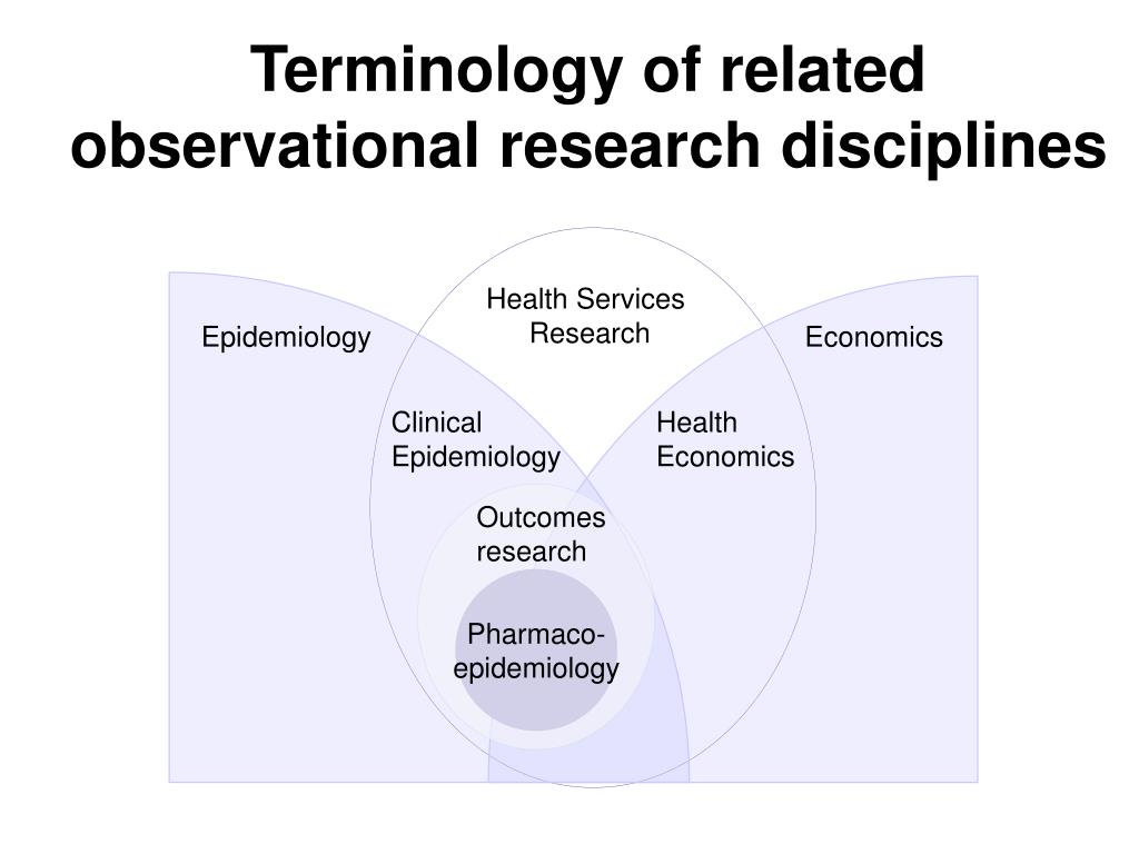 Terminology of related observational research disciplines